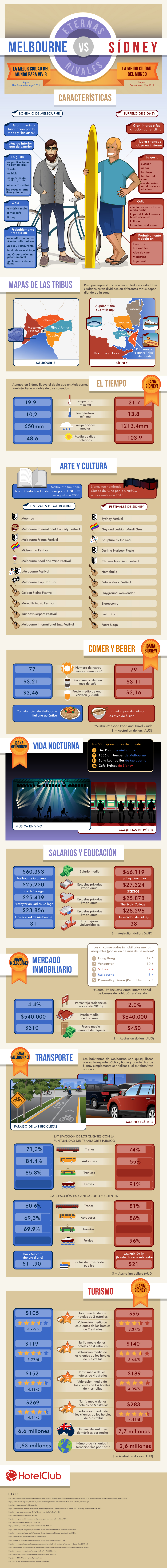 MvsS-infographic-original-SPANISH-3