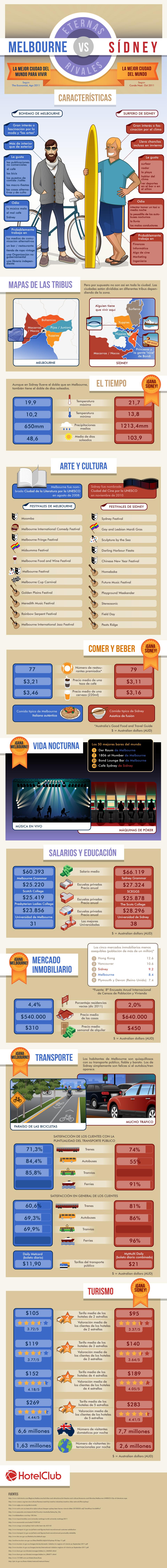 MvsS-infographic-original-SPANISH-3
