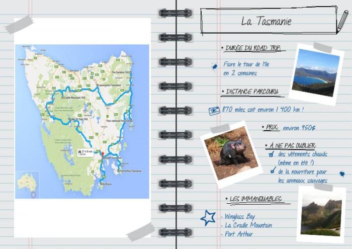 Road trip: 2 semaines aux pays du diable… de Tasmanie!