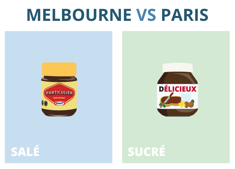 infographie   melbourne vs paris